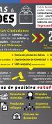SERNAC Advierte a Consumidores Sobre Estafas y Fraudes Relacionados con la Pandemia
